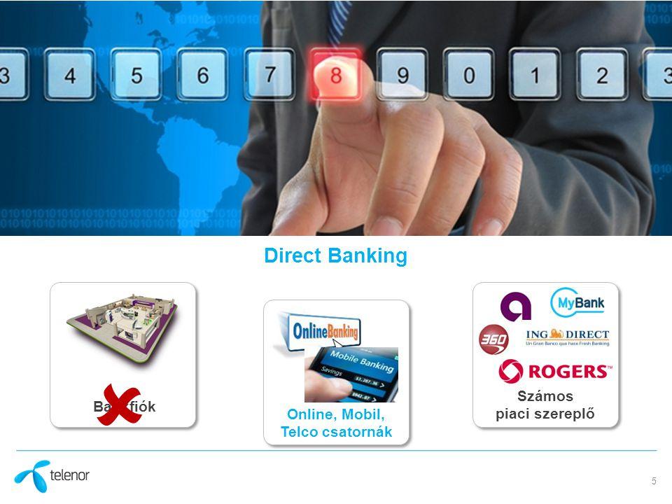 5 Online, Mobil, Telco csatornák Bankfiók  Számos piaci szereplő Direct Banking