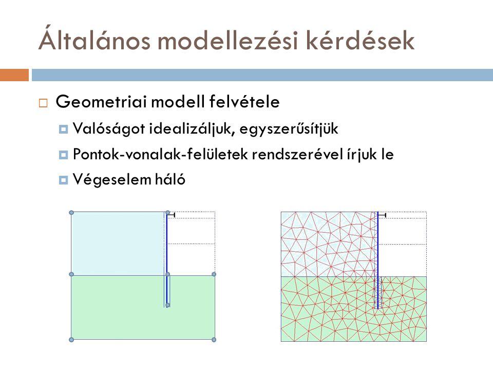 Általános modellezési kérdések  Csomópont: minden lényeges helyre kerül  Geometriai sajátosságok  Koncentrált terhek  Támaszok  Szerkezeti elemek  Vonal: geometria határai, belső határvonalak  Réteghatár  Munkagödör széle  Kiemelési szintek  Felület: megadott záródó vonalak között