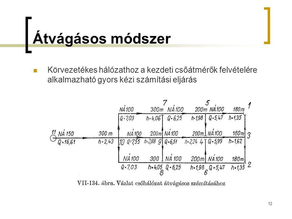 Átvágásos módszer Körvezetékes hálózathoz a kezdeti csőátmérők felvételére alkalmazható gyors kézi számítási eljárás 12