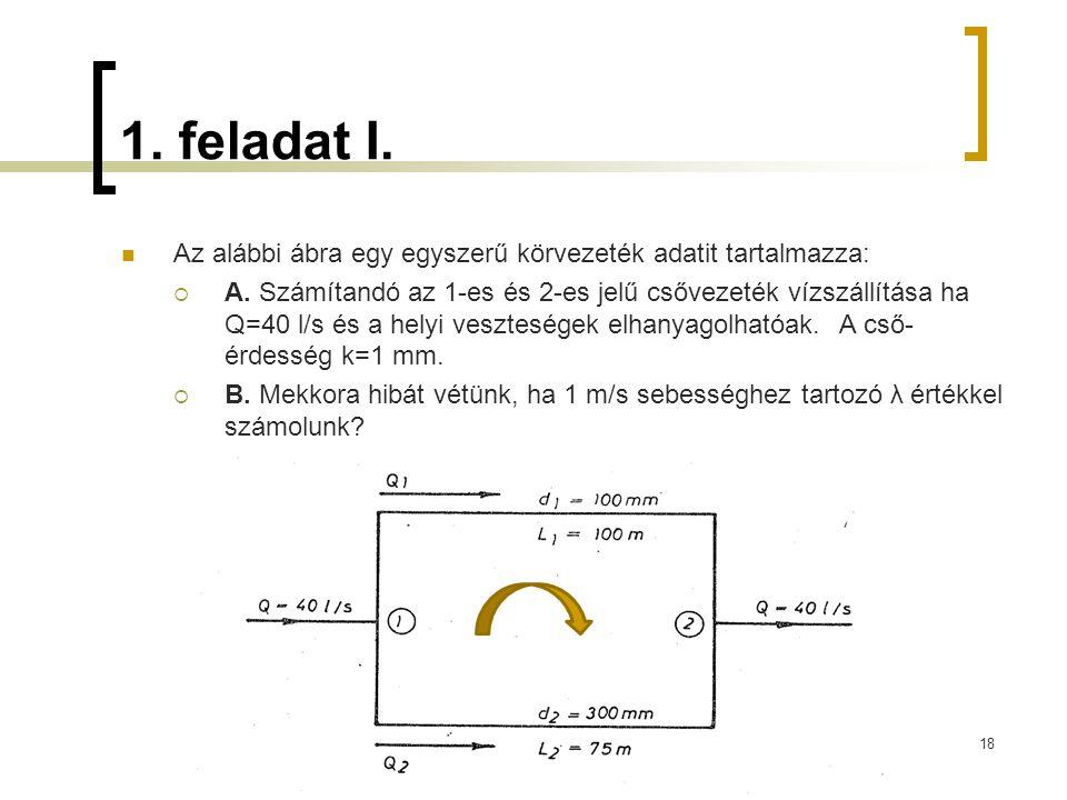 1. feladat I. Az alábbi ábra egy egyszerű körvezeték adatit tartalmazza:  A. Számítandó az 1-es és 2-es jelű csővezeték vízszállítása ha Q=40 l/s és