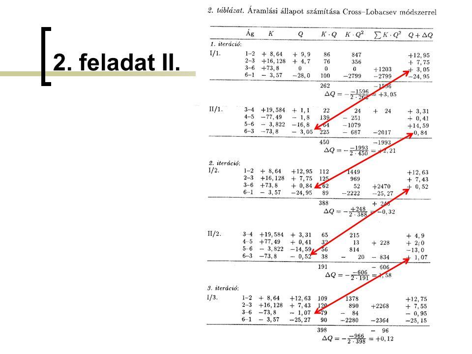 2. feladat II. 34