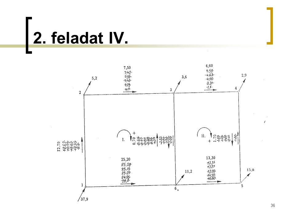 2. feladat IV. 36