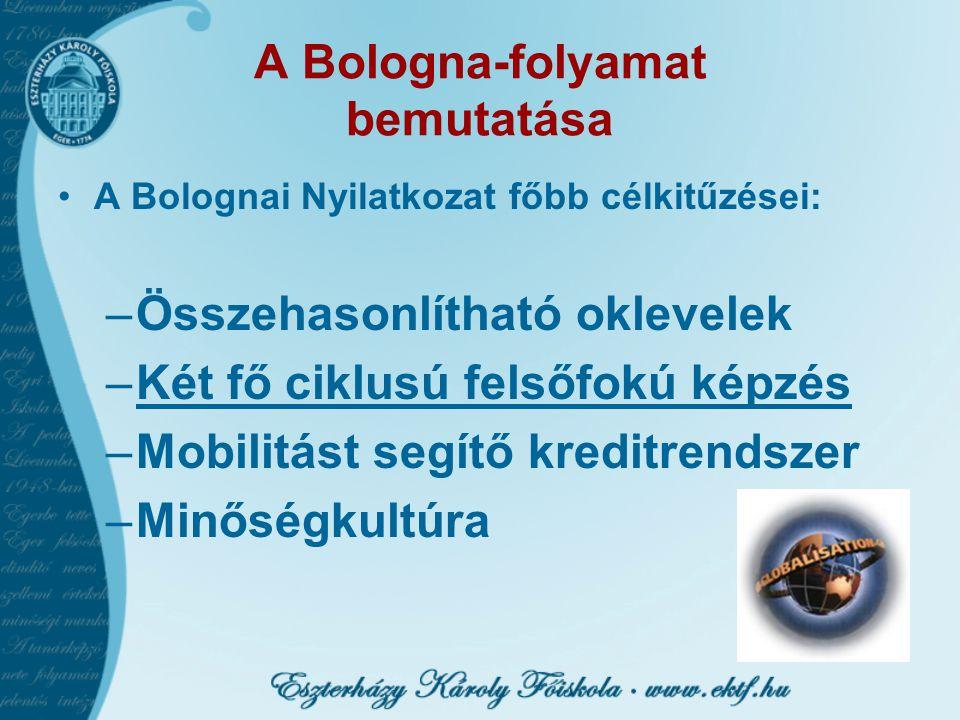 A Bologna-folyamat bemutatása A Bolognai Nyilatkozat főbb célkitűzései: –Összehasonlítható oklevelek –Két fő ciklusú felsőfokú képzés –Mobilitást segí