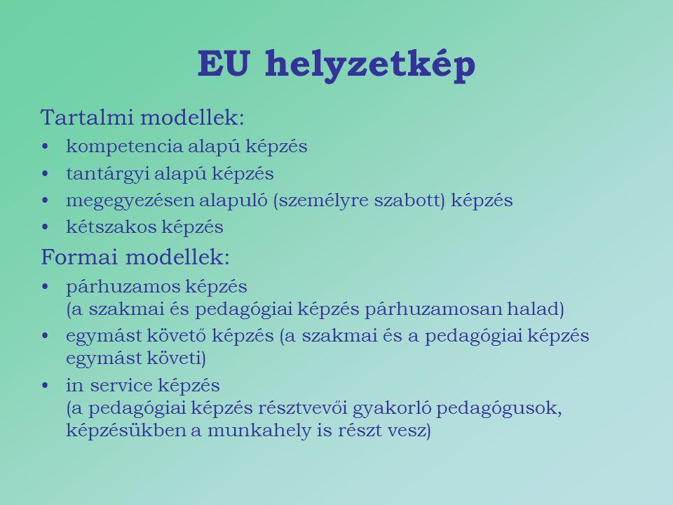 EU helyzetkép Tartalmi modellek: kompetencia alapú képzés tantárgyi alapú képzés megegyezésen alapuló (személyre szabott) képzés kétszakos képzés Formai modellek: párhuzamos képzés (a szakmai és pedagógiai képzés párhuzamosan halad) egymást követő képzés (a szakmai és a pedagógiai képzés egymást követi) in service képzés (a pedagógiai képzés résztvevői gyakorló pedagógusok, képzésükben a munkahely is részt vesz)