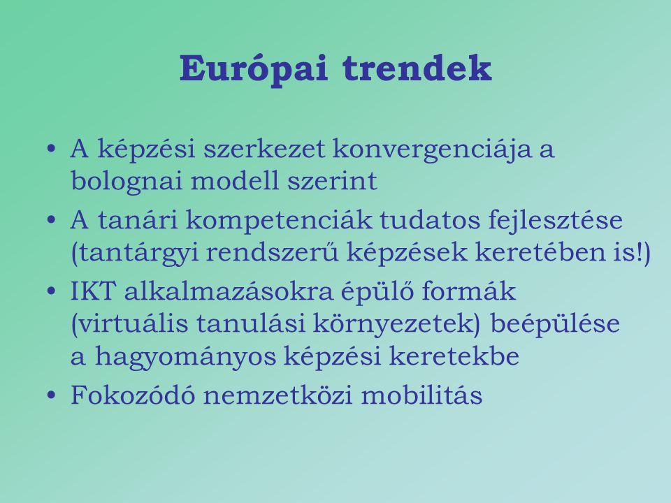 A képzési szerkezet konvergenciája a bolognai modell szerint A tanári kompetenciák tudatos fejlesztése (tantárgyi rendszerű képzések keretében is!) IKT alkalmazásokra épülő formák (virtuális tanulási környezetek) beépülése a hagyományos képzési keretekbe Fokozódó nemzetközi mobilitás Európai trendek