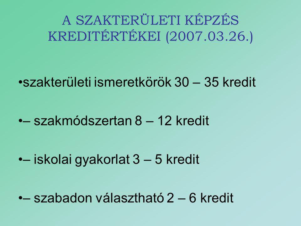 A SZAKTERÜLETI KÉPZÉS KREDITÉRTÉKEI (2007.03.26.) szakterületi ismeretkörök 30 – 35 kredit – szakmódszertan 8 – 12 kredit – iskolai gyakorlat 3 – 5 kredit – szabadon választható 2 – 6 kredit
