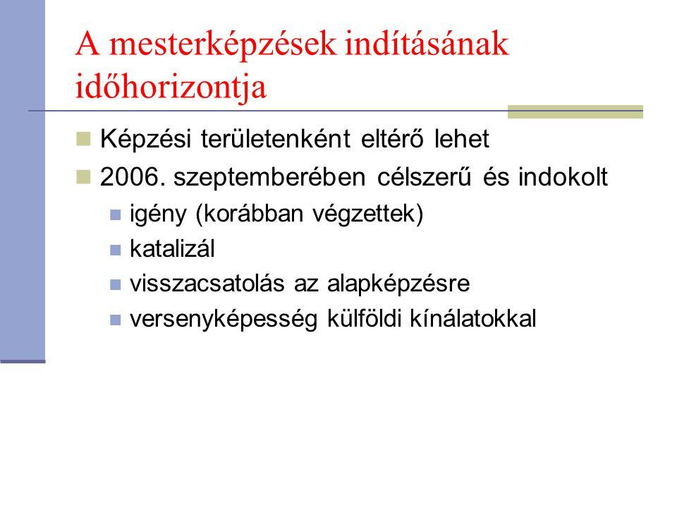 A mesterképzések indításának időhorizontja Képzési területenként eltérő lehet 2006.
