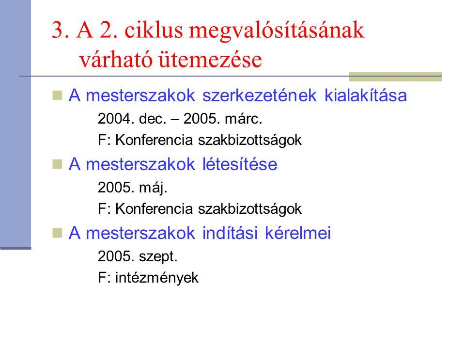 3. A 2. ciklus megvalósításának várható ütemezése A mesterszakok szerkezetének kialakítása 2004.