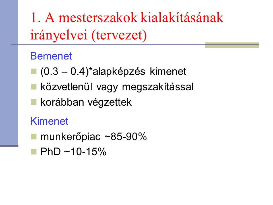 1. A mesterszakok kialakításának irányelvei (tervezet) Bemenet (0.3 – 0.4)*alapképzés kimenet közvetlenül vagy megszakítással korábban végzettek Kimen