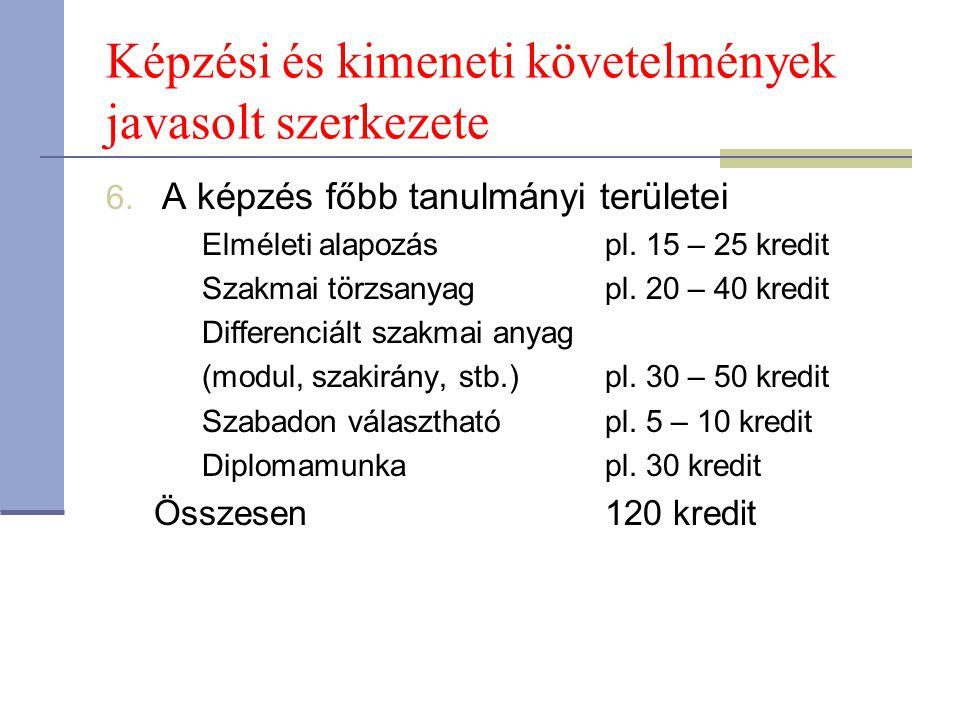 Képzési és kimeneti követelmények javasolt szerkezete 6.