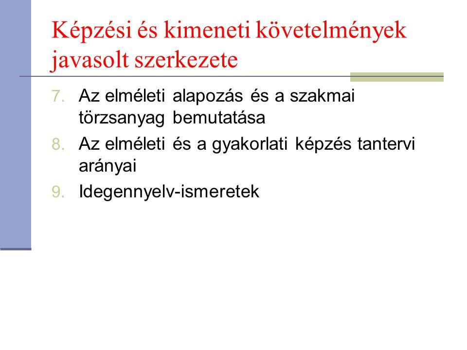 Képzési és kimeneti követelmények javasolt szerkezete 7.