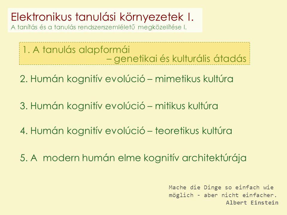 Elektronikus tanulási környezetek I. A tanítás és a tanulás rendszerszemléletű megközelítése I. 1. A tanulás alapformái – genetikai és kulturális átad