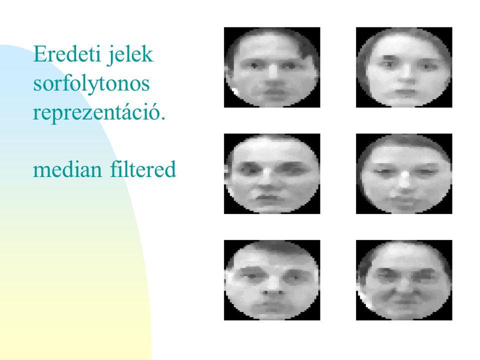 Eredeti jelek sorfolytonos reprezentáció. median filtered