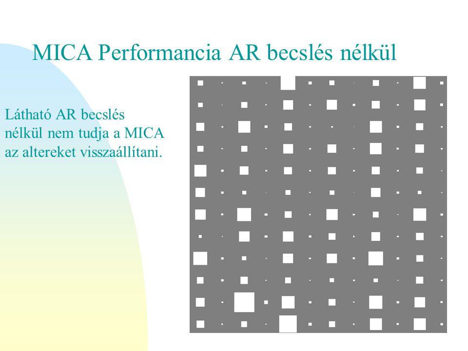 MICA Performancia AR becslés nélkül Látható AR becslés nélkül nem tudja a MICA az altereket visszaállítani.