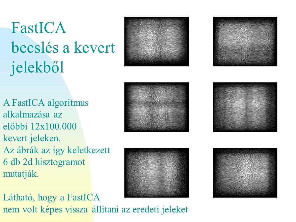 A FastICA algoritmus alkalmazása az előbbi 12x100.000 kevert jeleken.