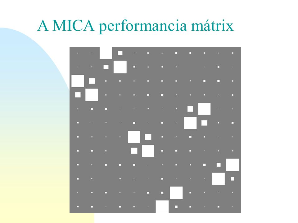 A MICA performancia mátrix