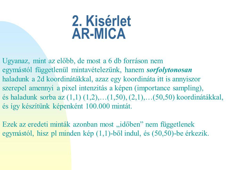 2. Kisérlet AR-MICA Ugyanaz, mint az előbb, de most a 6 db forráson nem egymástól függetlenül mintavételezünk, hanem sorfolytonosan haladunk a 2d koor