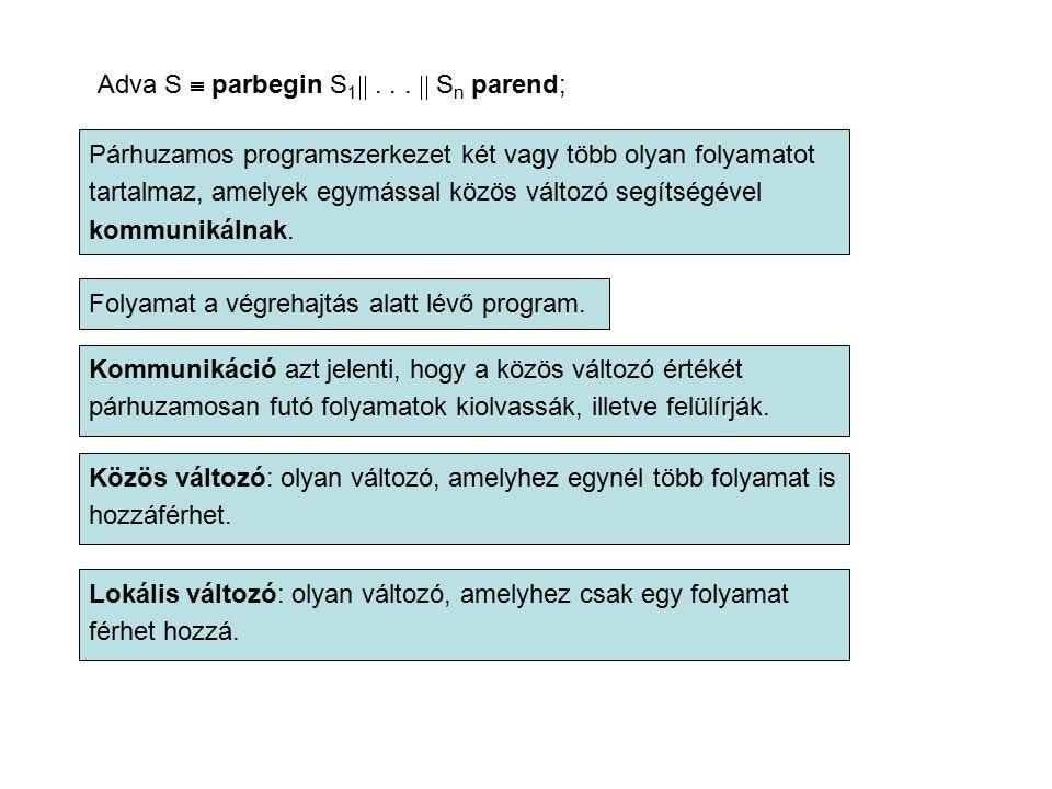 A Dijkstra féle szemafor utasítások egyszerű implementációja: P(s) : await s  0 then s  s-1 ta; V(s) : await true then s  s+1 ta; Egy pontos implementáció: P(s) : await true then begin s  s-1; if s  0 then V[j]  false fi; await V[j] then ta end ta; V(s) : await true then begin s  s+1; if s  0 then begin válassz egy olyan i-t, amelyre V[i] = false ; V[i]  true end fi end ta;