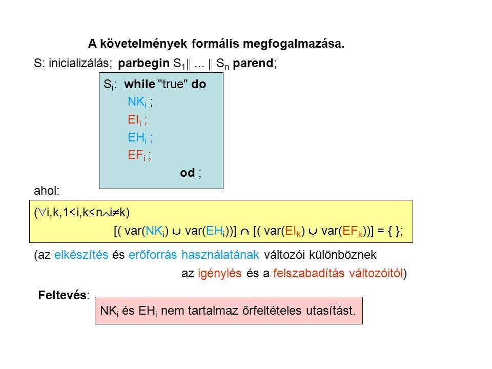 A követelmények formális megfogalmazása. S: inicializálás; parbegin S 1 ...