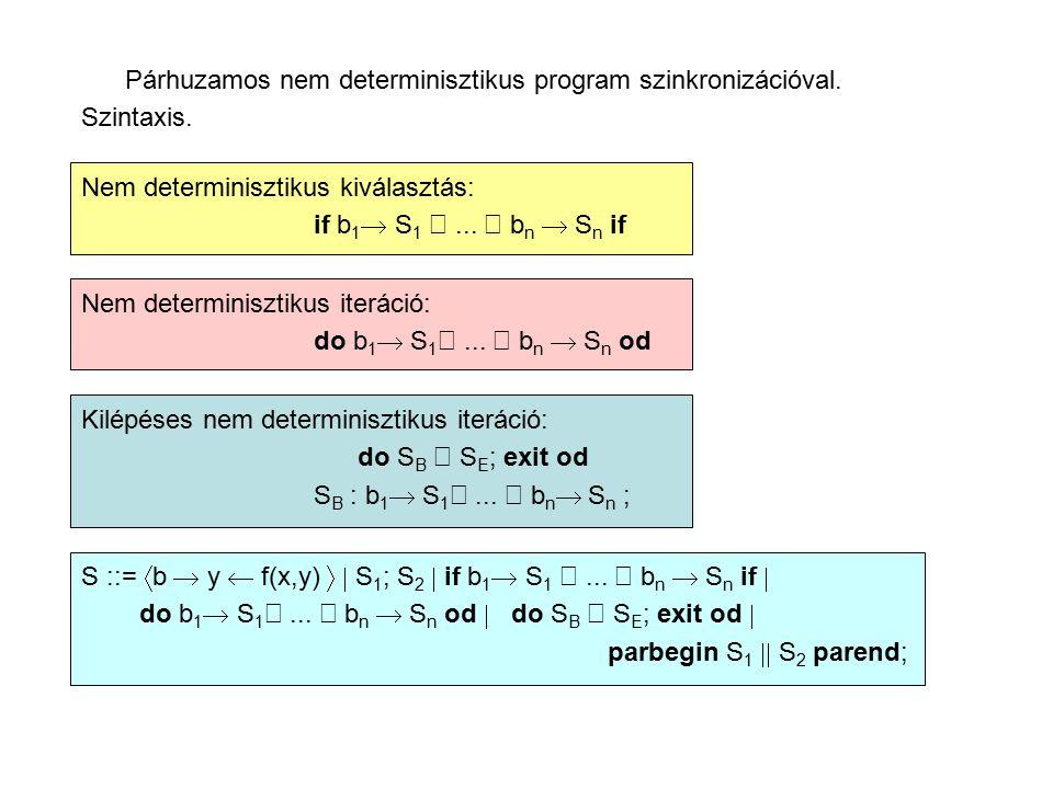 Párhuzamos nem determinisztikus program szinkronizációval. Szintaxis. Nem determinisztikus kiválasztás: if b 1  S 1 ...  b n  S n if Nem determini