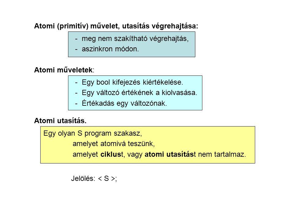 Atomi (primitív) művelet, utasítás végrehajtása: - meg nem szakítható végrehajtás, - aszinkron módon. Atomi műveletek: - Egy bool kifejezés kiértékelé
