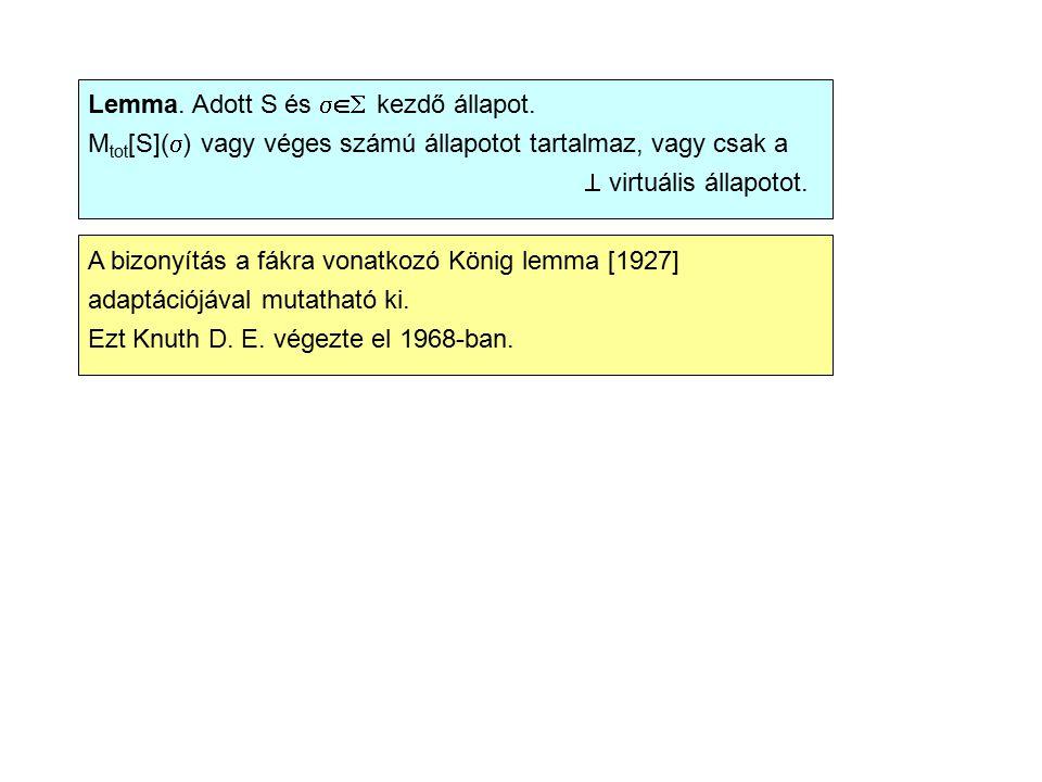 Lemma. Adott S és  kezdő állapot. M tot [S](  ) vagy véges számú állapotot tartalmaz, vagy csak a  virtuális állapotot. A bizonyítás a fákra vona