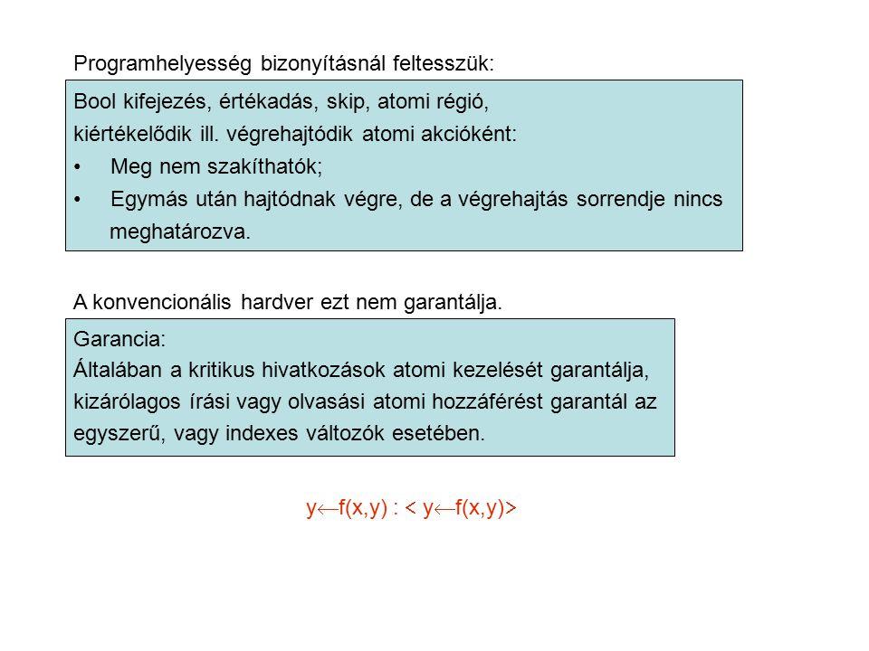 Programhelyesség bizonyításnál feltesszük: Bool kifejezés, értékadás, skip, atomi régió, kiértékelődik ill. végrehajtódik atomi akcióként: Meg nem sza