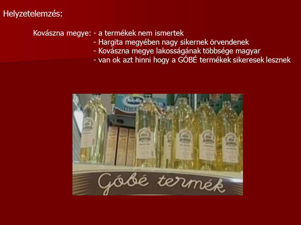 Helyzetelemzés: Kovászna megye:- a termékek nem ismertek - Hargita megyében nagy sikernek örvendenek - Kovászna megye lakosságának többsége magyar - van ok azt hinni hogy a GÓBÉ termékek sikeresek lesznek