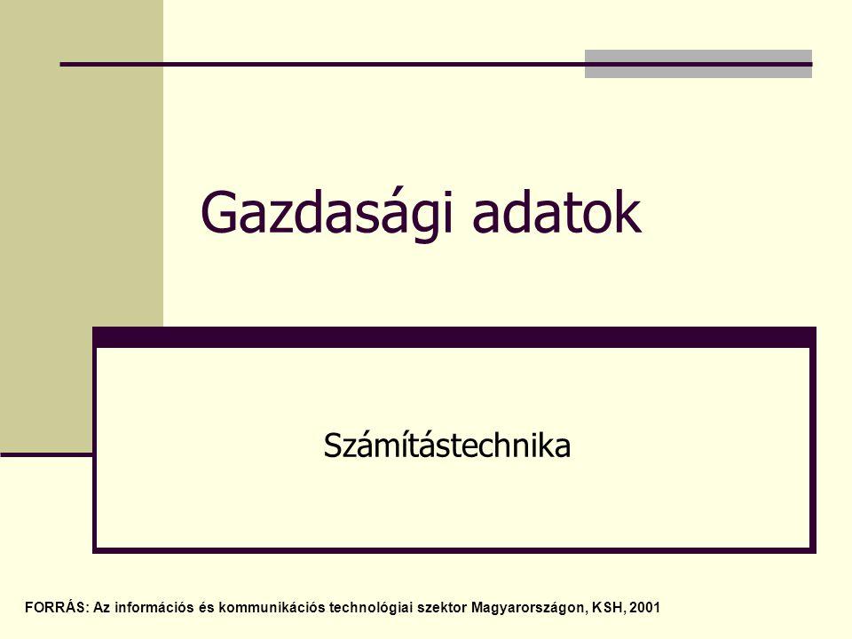 Gazdasági adatok Számítástechnika FORRÁS: Az információs és kommunikációs technológiai szektor Magyarországon, KSH, 2001