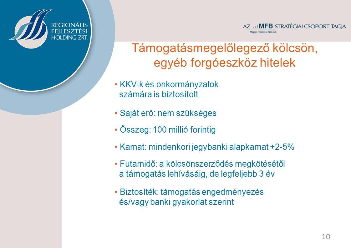 KKV-k és önkormányzatok számára is biztosított Összeg: 100 millió forintig Kamat: mindenkori jegybanki alapkamat +2-5% Futamidő: a kölcsönszerződés me
