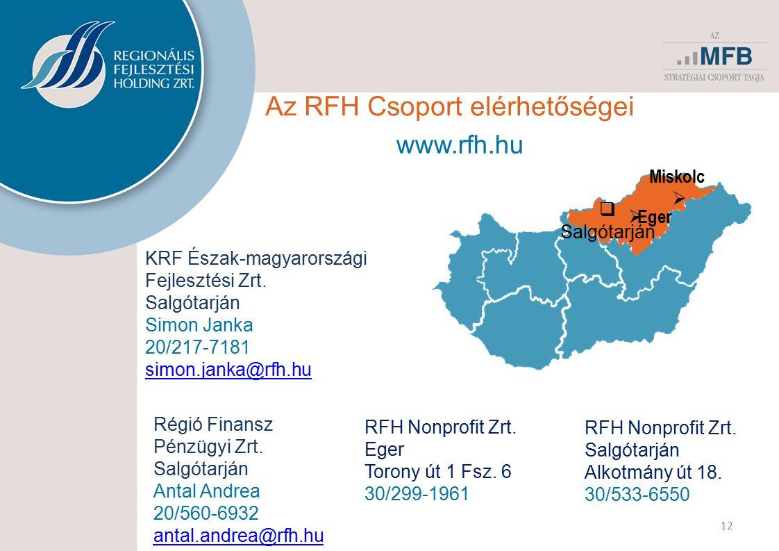 Az RFH Csoport elérhetőségei 12 www.rfh.hu KRF Észak-magyarországi Fejlesztési Zrt. Salgótarján Simon Janka 20/217-7181 simon.janka@rfh.hu RFH Nonprof