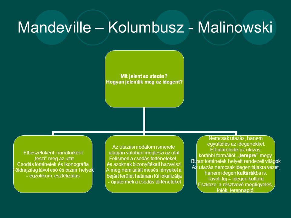 Mandeville – Kolumbusz - Malinowski Mit jelent az utazás.