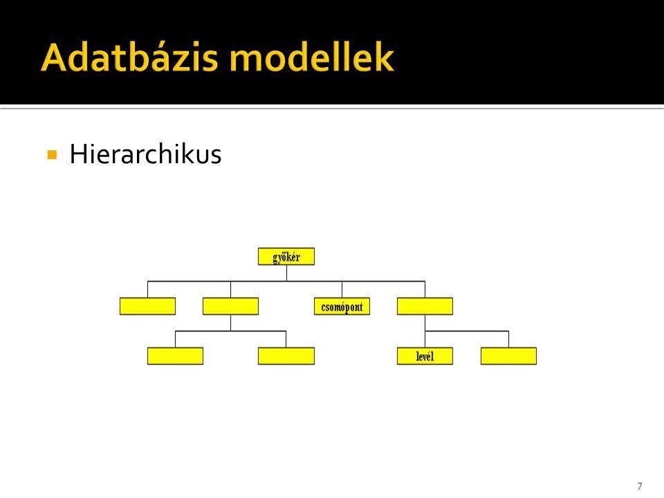  Hierarchikus 7