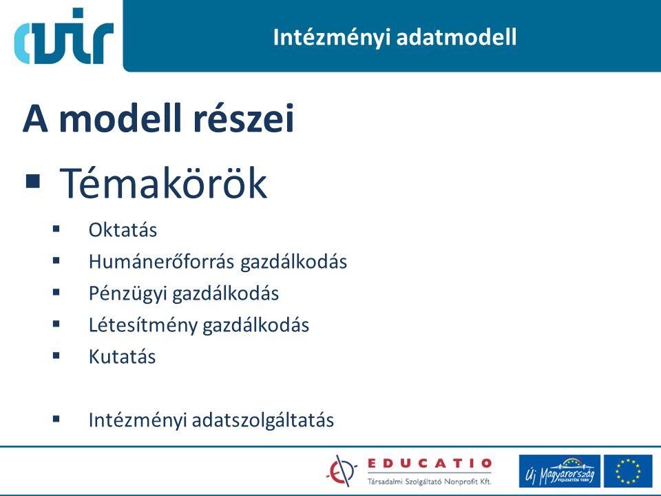 Intézményi adatmodell A modell részei  Témakörök  Oktatás  Humánerőforrás gazdálkodás  Pénzügyi gazdálkodás  Létesítmény gazdálkodás  Kutatás  Intézményi adatszolgáltatás