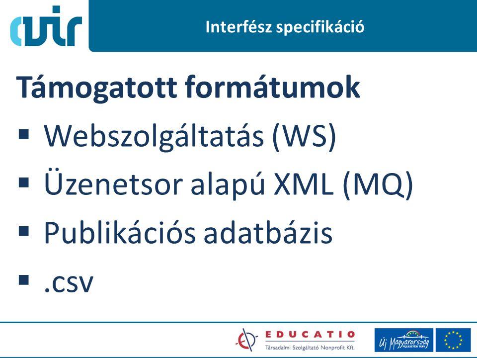 Interfész specifikáció Támogatott formátumok  Webszolgáltatás (WS)  Üzenetsor alapú XML (MQ)  Publikációs adatbázis .csv