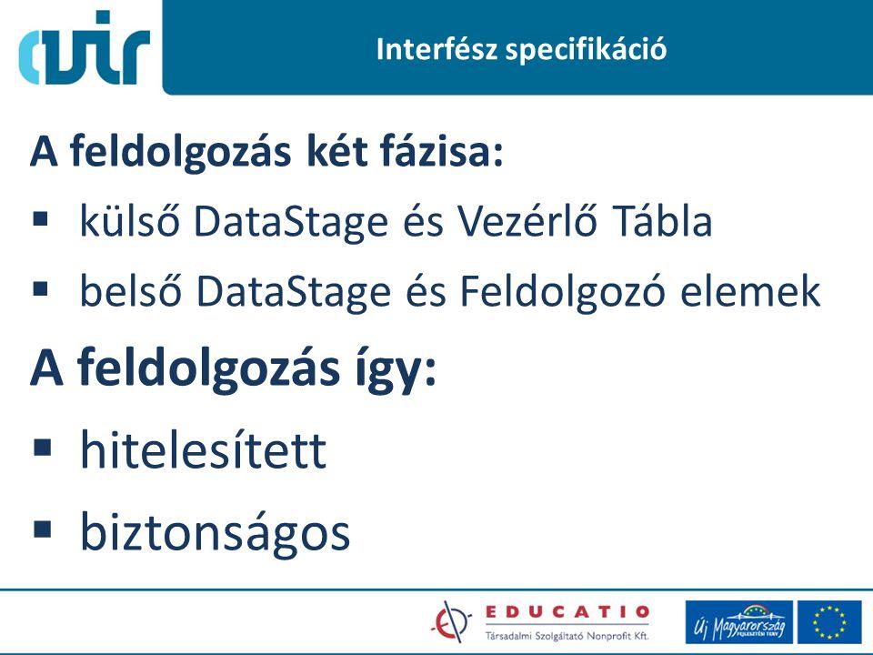 Interfész specifikáció A feldolgozás két fázisa:  külső DataStage és Vezérlő Tábla  belső DataStage és Feldolgozó elemek A feldolgozás így:  hitelesített  biztonságos