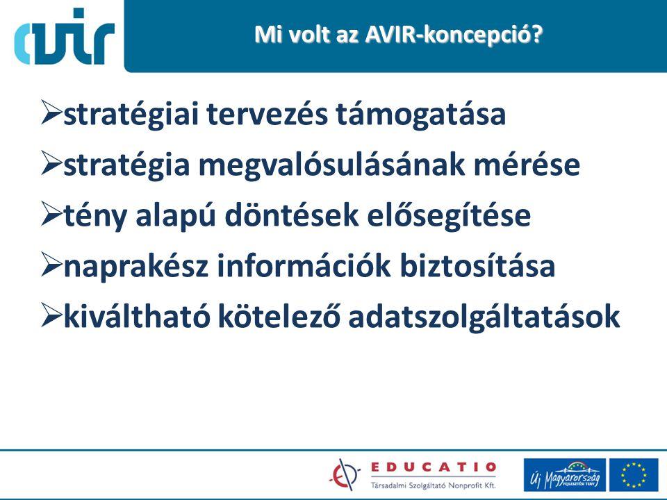  stratégiai tervezés támogatása  stratégia megvalósulásának mérése  tény alapú döntések elősegítése  naprakész információk biztosítása  kiváltható kötelező adatszolgáltatások Mi volt az AVIR-koncepció?