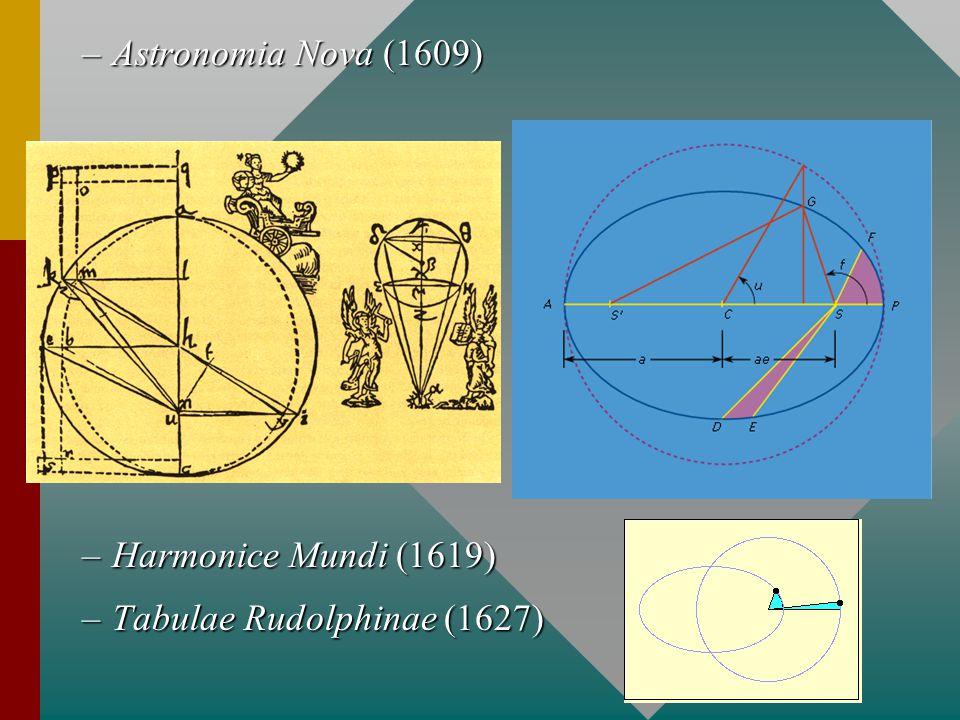 –Astronomia Nova (1609) –Harmonice Mundi (1619) –Tabulae Rudolphinae (1627)