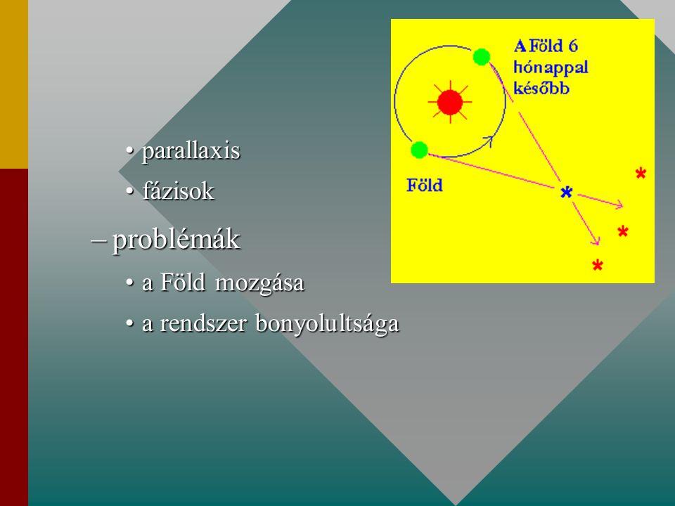 parallaxisparallaxis fázisokfázisok –problémák a Föld mozgásaa Föld mozgása a rendszer bonyolultságaa rendszer bonyolultsága
