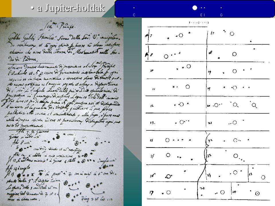 a Jupiter-holdaka Jupiter-holdak