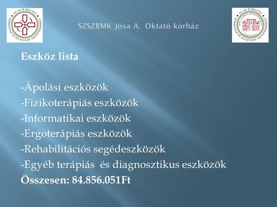 Eszköz lista -Ápolási eszközök -Fizikoterápiás eszközök -Informatikai eszközök -Ergoterápiás eszközök -Rehabilitációs segédeszközök -Egyéb terápiás és diagnosztikus eszközök Összesen: 84.856.051Ft