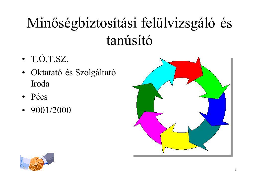 21 6.3 FELTÉTELRENDSZER 6.4 MUNKAKÖRNYEZET A SZERVEZETNEK GONDOSKODNIA KELL A TERMÉK- MEGFELELŐSÉGHEZ SZÜKSÉGES FELTÉTELRENDSZER MEGHATÁROZÁSÁRÓL, BESZERZÉSÉRŐL, FENNTARTÁSÁRÓL MEG KELL VALÓSÍTANI A TERMÉK-MEGFELELŐSÉG ELÉRÉSÉHEZ SZÜKSÉGES MUNKAKÖRNYEZETET