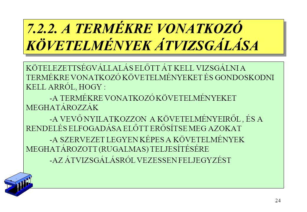 23 7.2 A VEVŐVEL KAPCSOLATOS FOLYAMATOK 7.2.1. A VEVŐK KÖVETELMÉNYEINEK MEGÁLLAPÍTÁSA A SZERVEZET ÁLLAPÍTSA MEG A VEVŐ KÖVETELMÉNYEIT: -A TERMÉKRE VON