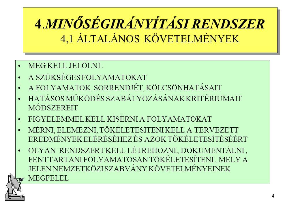 14 DOKUMENTÁLT ELJÁRÁST KELL BEVEZETNI : - MEGFELELŐSÉGI JÓVÁHAGYÁSRA KIADÁS ELŐTT - ÁTVIZSGÁLÁSÁRA, NAPRAKÉSSZÉ TÉTELÉRE, ÚJBÓLI JÓVÁHAGYÁSRA - ÉRVÉNYES KIADÁSI ÁLLAPOT IGAZOLÁSÁRA - AZONOSÍTHATÓSÁGRA,OLVASHATÓSÁGRA, KÖNNYŰ KIKERESHETŐSÉG BIZTOSÍTÁSÁRA - KÜLSŐ DOKUMENTUMOK AZONOSÍTÁSÁRA ÉS ELOSZTÁSUK ELLENŐRZÉSÉRE - ÉRVÉNYTELEN DOKUMENTUMOK FELHASZNÁLÁSÁNAK MEGAKADÁLYOZÁSÁRA 5.5.6.