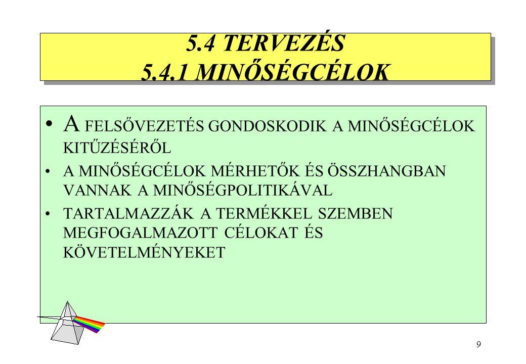 9 5.4 TERVEZÉS 5.4.1 MINŐSÉGCÉLOK 5.4 TERVEZÉS 5.4.1 MINŐSÉGCÉLOK A FELSŐVEZETÉS GONDOSKODIK A MINŐSÉGCÉLOK KITŰZÉSÉRŐL A MINŐSÉGCÉLOK MÉRHETŐK ÉS ÖSSZHANGBAN VANNAK A MINŐSÉGPOLITIKÁVAL TARTALMAZZÁK A TERMÉKKEL SZEMBEN MEGFOGALMAZOTT CÉLOKAT ÉS KÖVETELMÉNYEKET