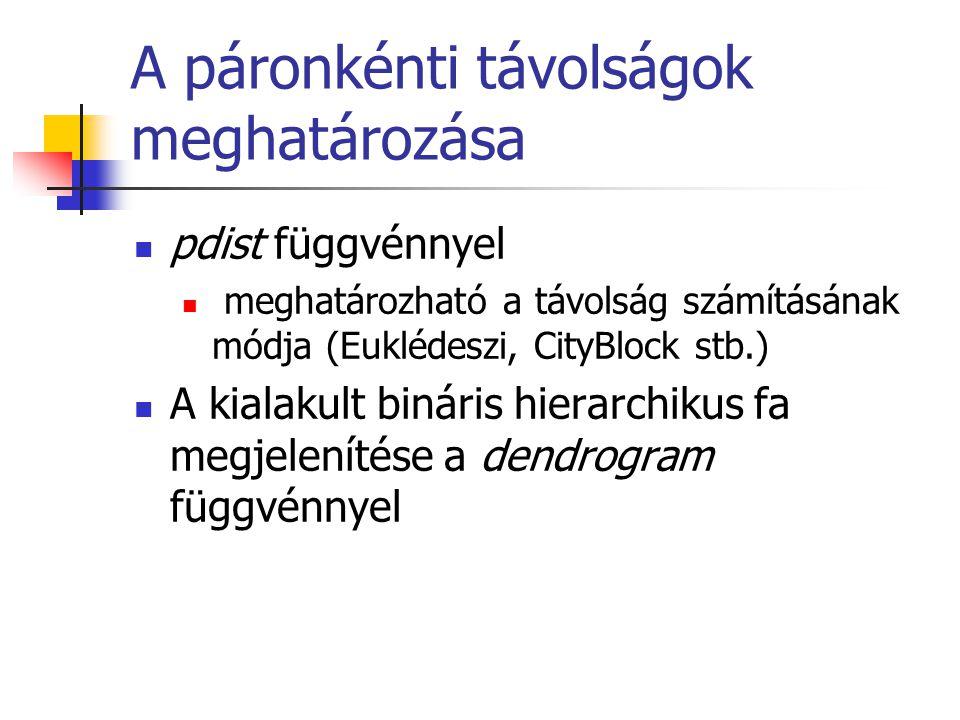 A páronkénti távolságok meghatározása pdist függvénnyel meghatározható a távolság számításának módja (Euklédeszi, CityBlock stb.) A kialakult bináris hierarchikus fa megjelenítése a dendrogram függvénnyel