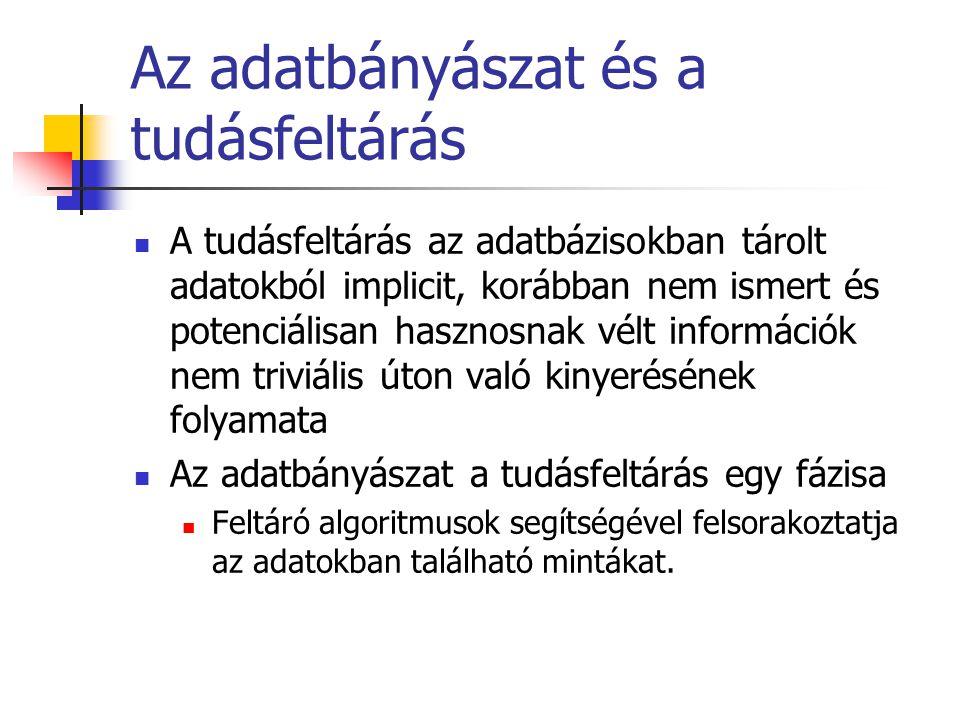 A folyamat főbb lépései Felhasználási célok meghatározása Céladatbázis létrehozása Adattisztítás Adatintegráció Adattér csökkentés Adatbányászati algoritmus kiválasztása Az algoritmus használata A kinyert információk értelmezése A megszerzett információk ellenőrzése az elvárások alapján