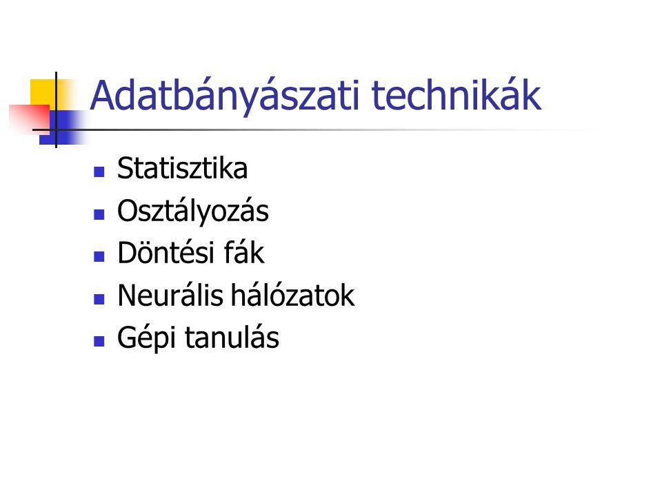 Adatbányászati technikák Statisztika Osztályozás Döntési fák Neurális hálózatok Gépi tanulás