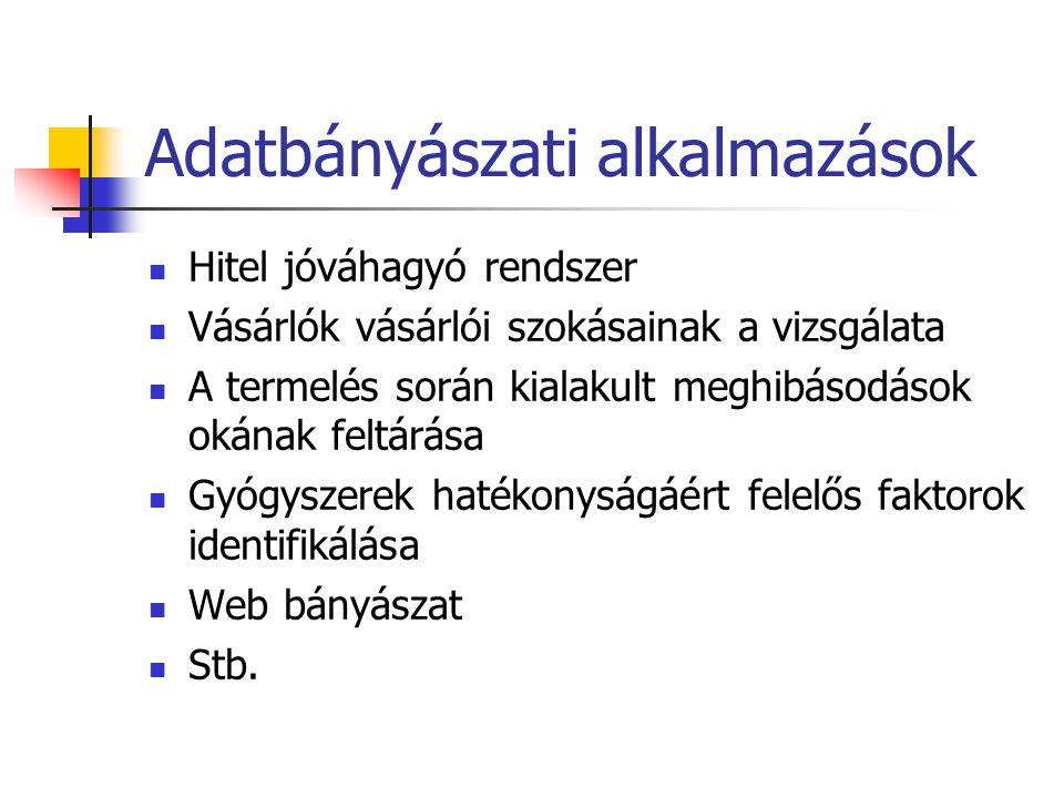 MATLAB Statistics Toolbox