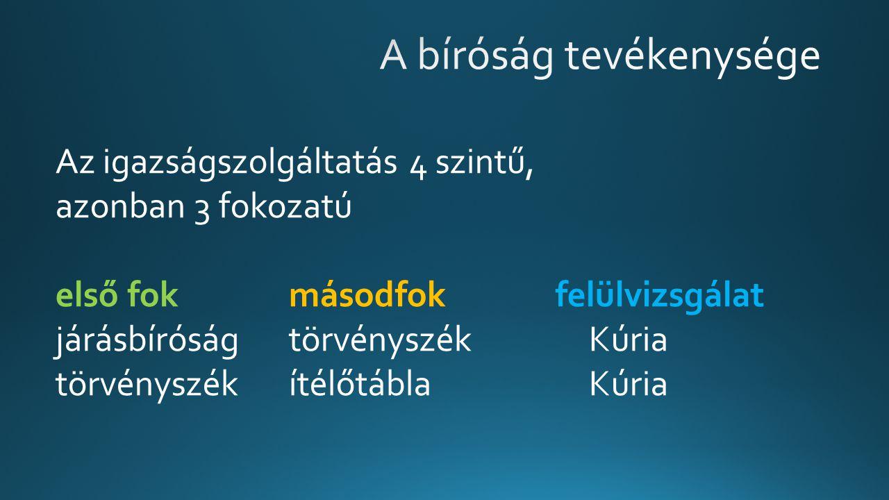 A polgári bíráskodás tág értelemben vett polgári ügyeket foglalja magába: Az új Polgári Törvénykönyv (2013.
